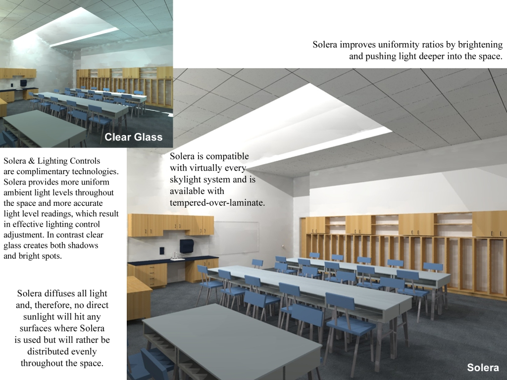 A Real Daylighting Solution For Educational Design